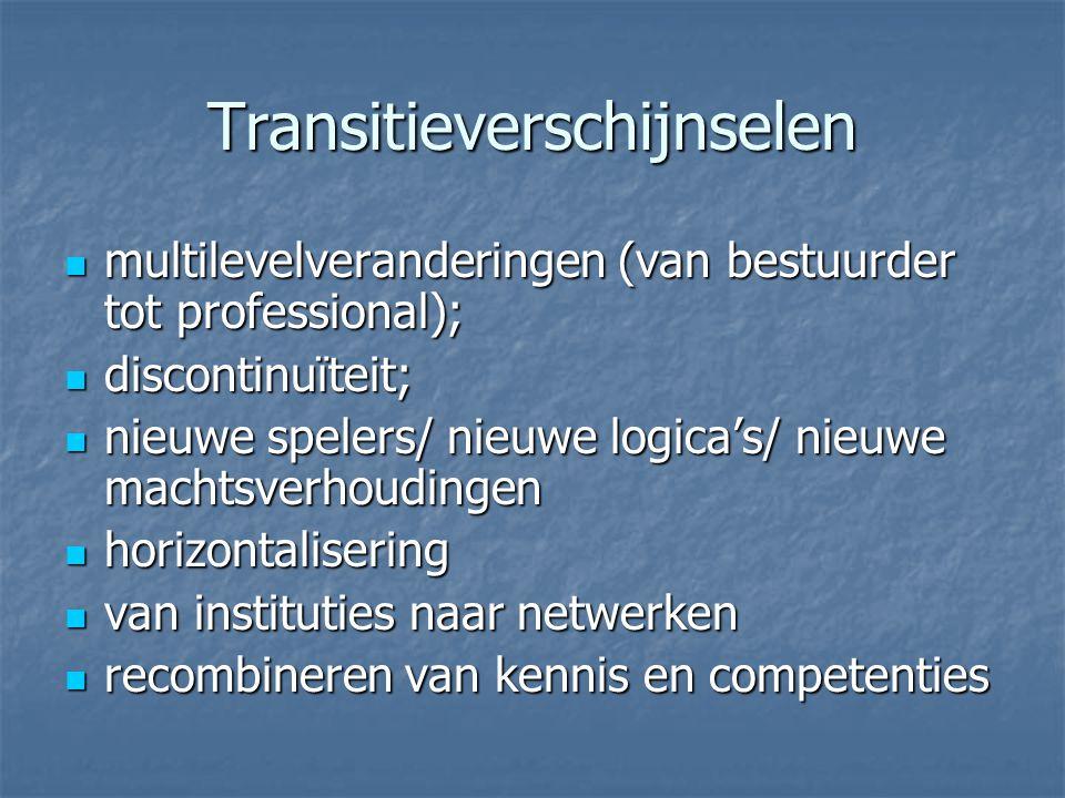 Hoe accommodeer je dat proces? Dat is de governance-vraag. Dat is de governance-vraag.