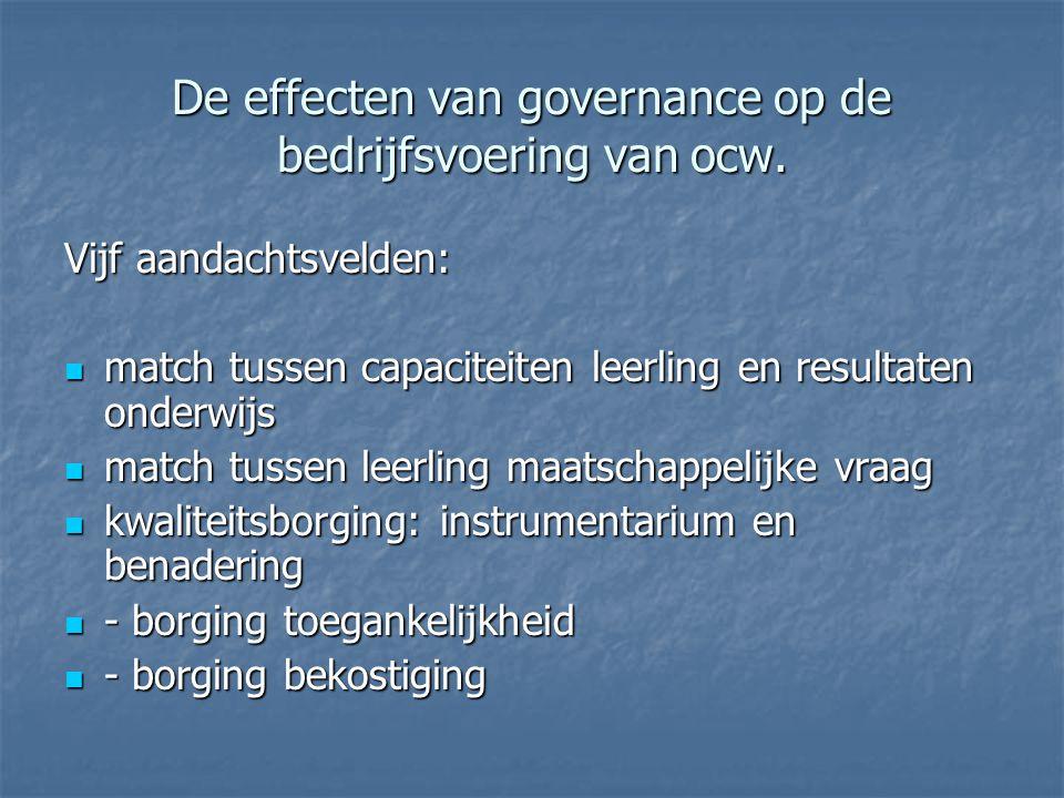 De effecten van governance op de bedrijfsvoering van ocw.