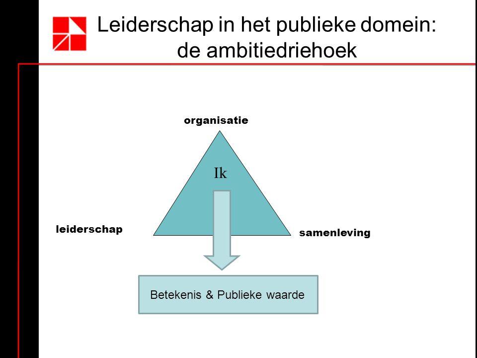 Leiderschap in het publieke domein: de ambitiedriehoek samenleving leiderschap organisatie Ik Betekenis & Publieke waarde