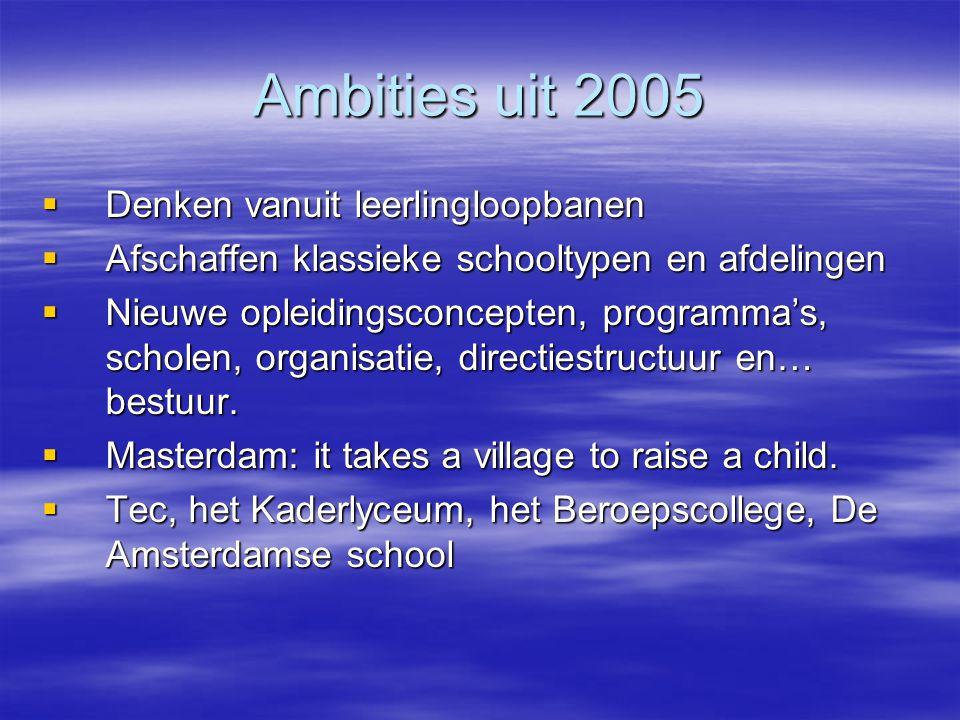 Ambities uit 2005  Denken vanuit leerlingloopbanen  Afschaffen klassieke schooltypen en afdelingen  Nieuwe opleidingsconcepten, programma's, scholen, organisatie, directiestructuur en… bestuur.
