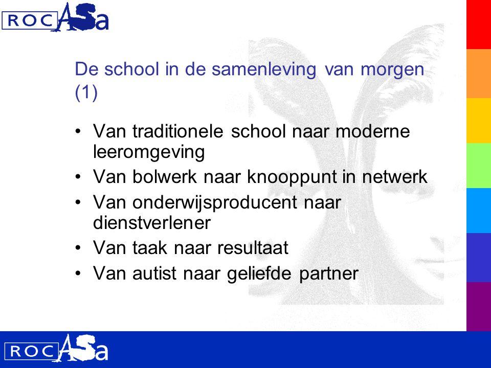 De school in de samenleving van morgen (2) Van uitvoerder naar ondernemer Opleidingsprogramma's als partnerprogramma's School en samenleving ademen samen in en uit Portfolio i.p.v.