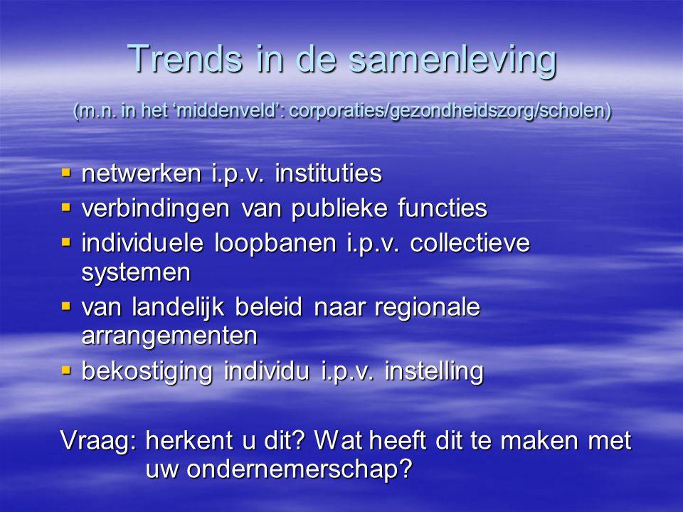 Trends in de samenleving (m.n. in het 'middenveld': corporaties/gezondheidszorg/scholen)  netwerken i.p.v. instituties  verbindingen van publieke fu