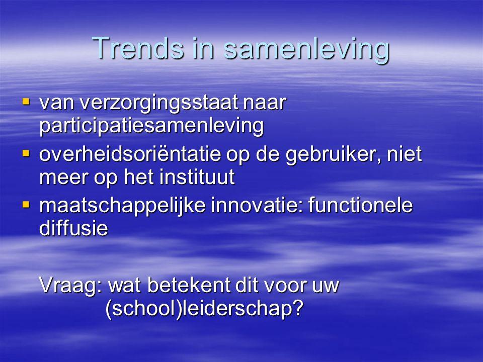 Trends in samenleving  van verzorgingsstaat naar participatiesamenleving  overheidsoriëntatie op de gebruiker, niet meer op het instituut  maatscha