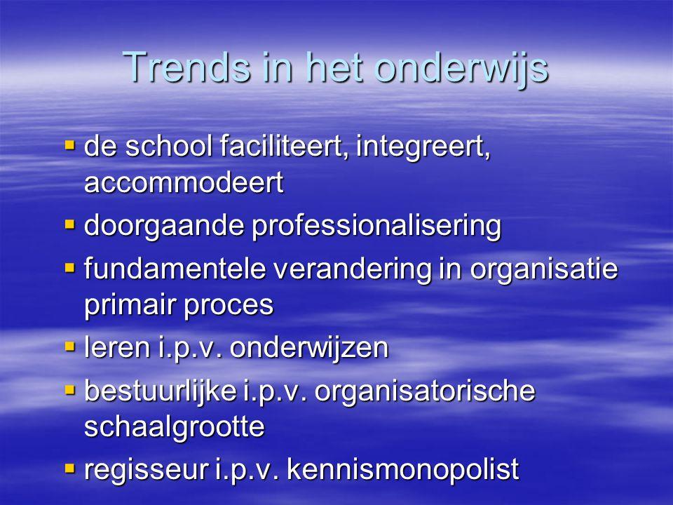 Trends in het onderwijs  de school faciliteert, integreert, accommodeert  doorgaande professionalisering  fundamentele verandering in organisatie primair proces  leren i.p.v.