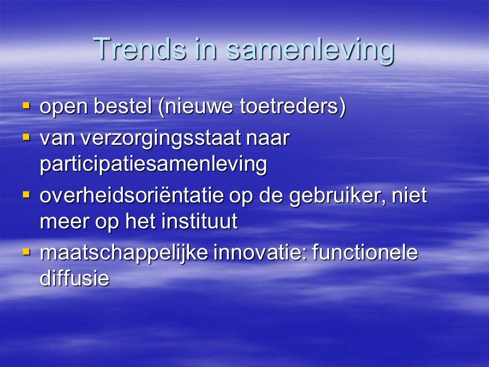 Trends in samenleving  open bestel (nieuwe toetreders)  van verzorgingsstaat naar participatiesamenleving  overheidsoriëntatie op de gebruiker, nie