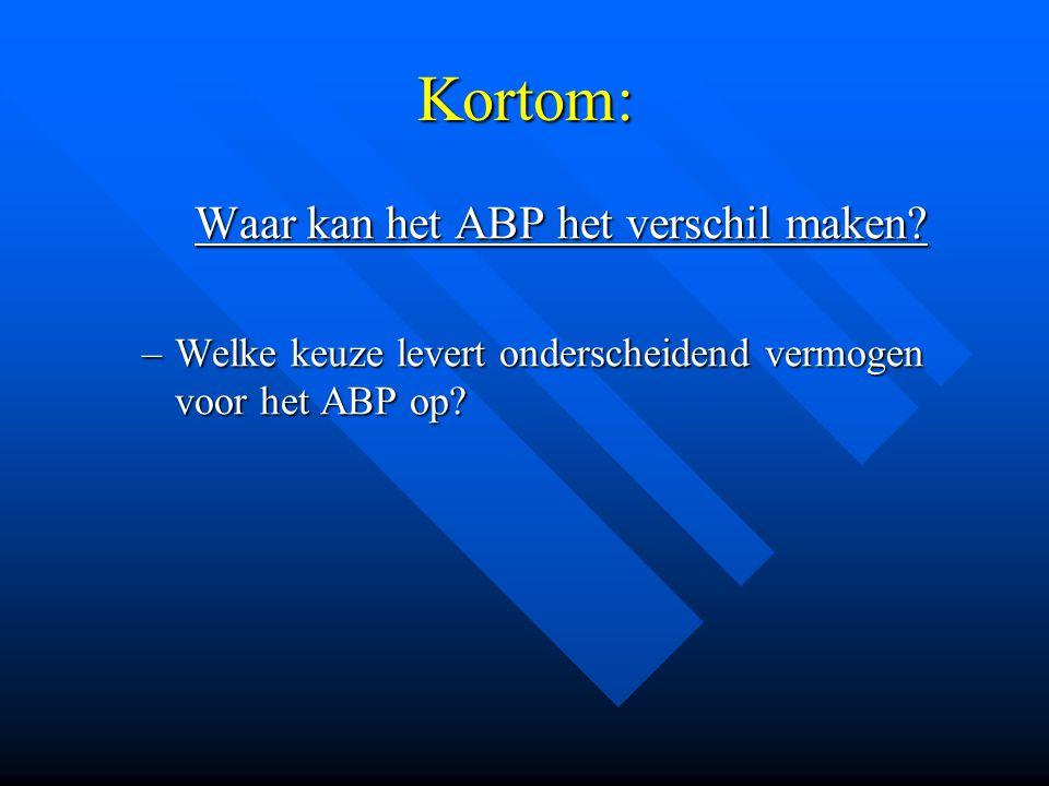Kortom: Waar kan het ABP het verschil maken? –Welke keuze levert onderscheidend vermogen voor het ABP op?