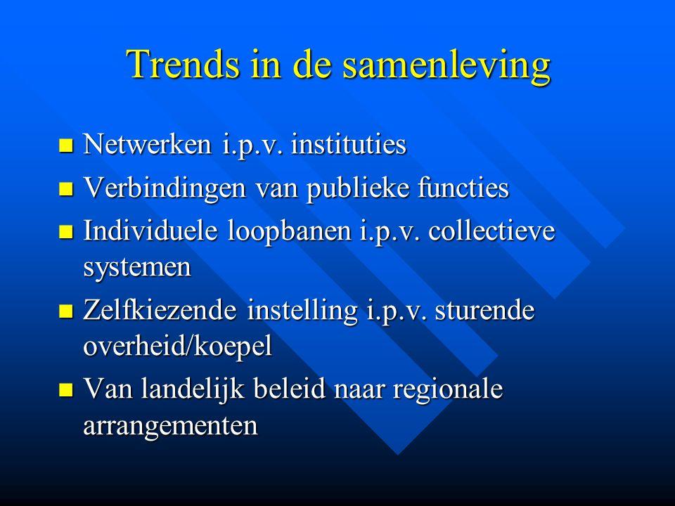 Trends in de samenleving Netwerken i.p.v. instituties Netwerken i.p.v.