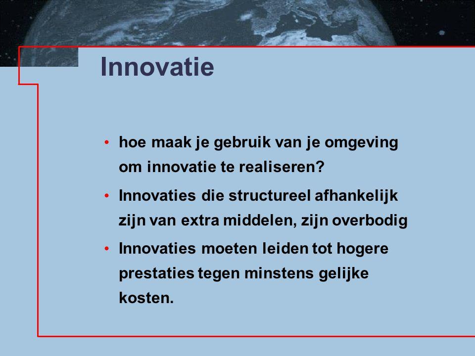 Innovatie hoe maak je gebruik van je omgeving om innovatie te realiseren.