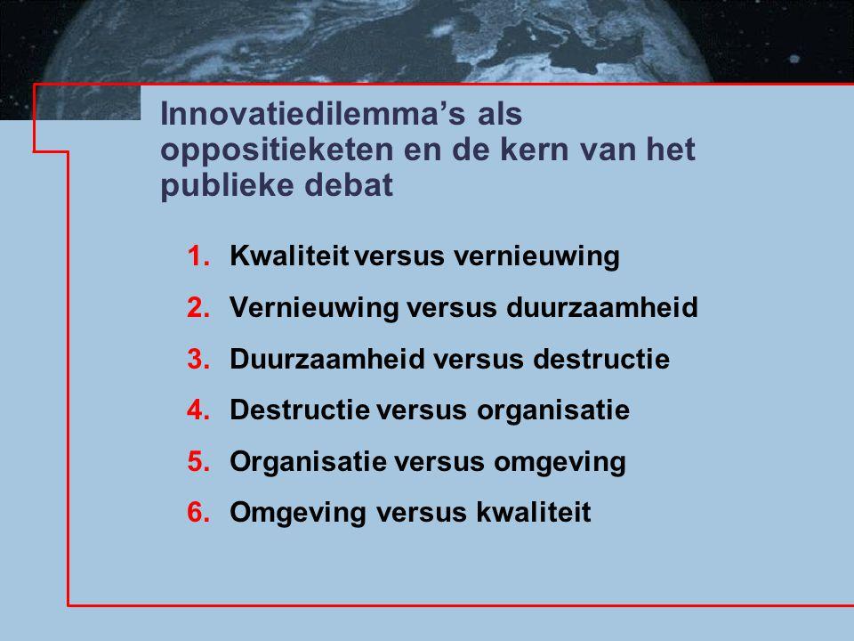 Innovatiedilemma's als oppositieketen en de kern van het publieke debat 1.Kwaliteit versus vernieuwing 2.Vernieuwing versus duurzaamheid 3.Duurzaamheid versus destructie 4.Destructie versus organisatie 5.Organisatie versus omgeving 6.Omgeving versus kwaliteit