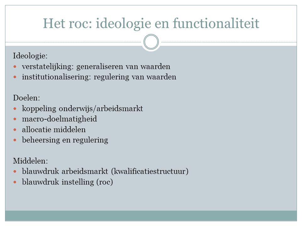 Het roc: ideologie en functionaliteit Ideologie: verstatelijking: generaliseren van waarden institutionalisering: regulering van waarden Doelen: koppe