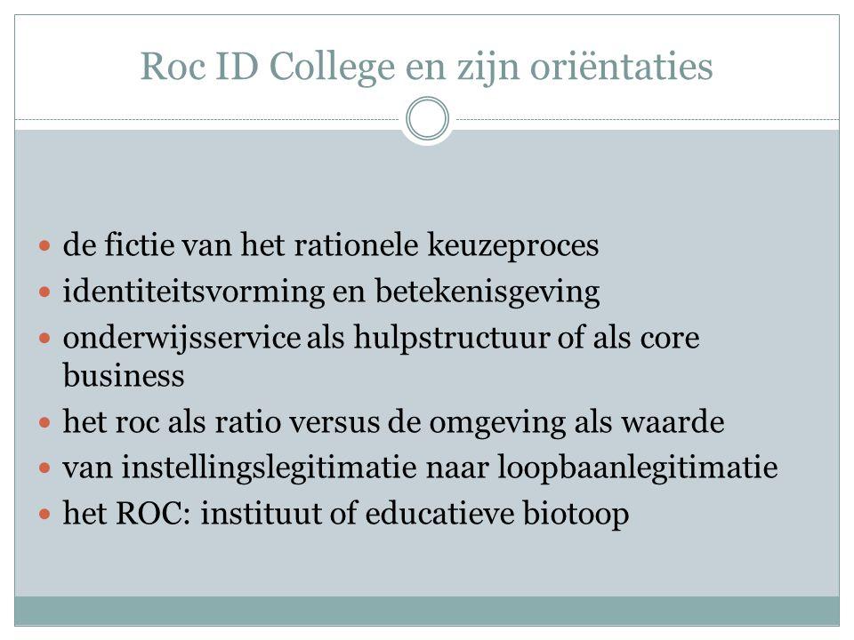 Roc ID College en zijn oriëntaties de fictie van het rationele keuzeproces identiteitsvorming en betekenisgeving onderwijsservice als hulpstructuur of