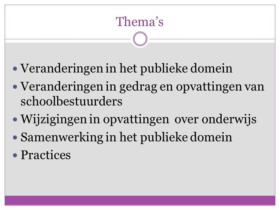 Thema's Veranderingen in het publieke domein Veranderingen in gedrag en opvattingen van schoolbestuurders Wijzigingen in opvattingen over onderwijs Samenwerking in het publieke domein Practices