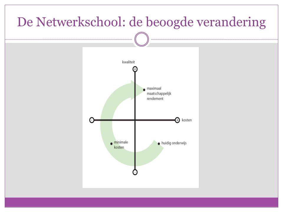 De Netwerkschool: de beoogde verandering