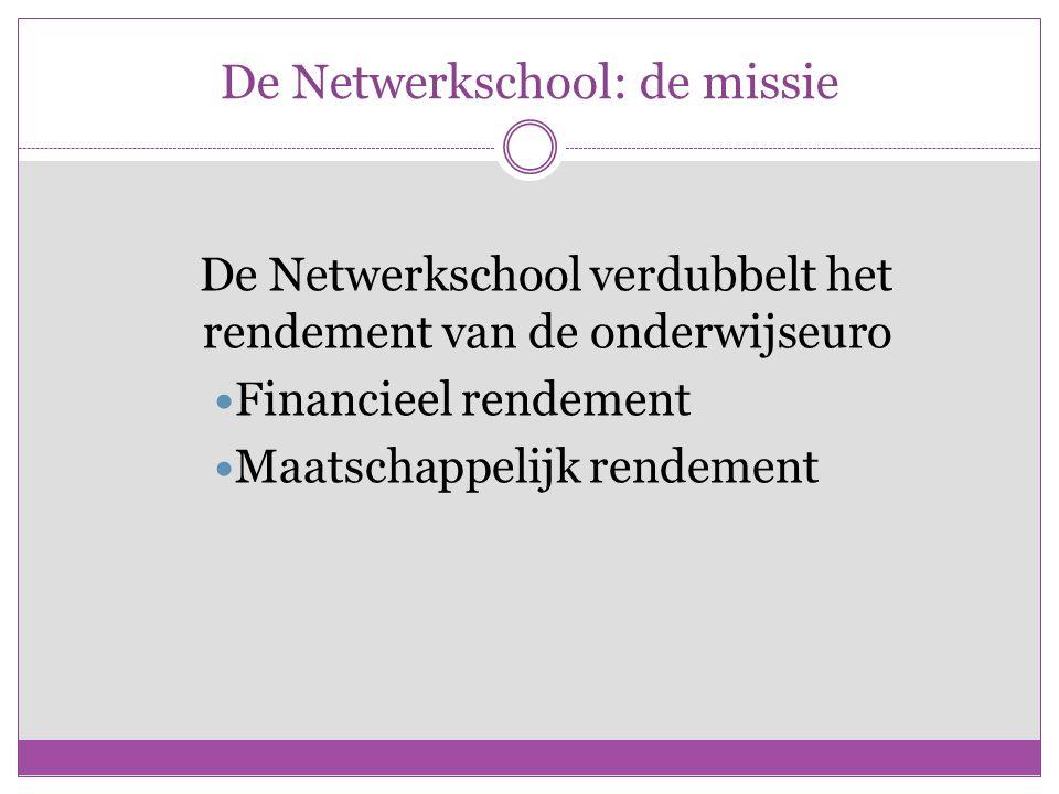 De Netwerkschool: de missie De Netwerkschool verdubbelt het rendement van de onderwijseuro Financieel rendement Maatschappelijk rendement