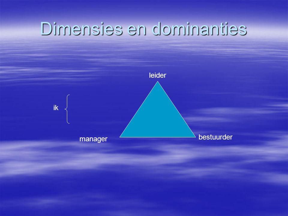 Dimensies en dominanties manager bestuurder leider ik