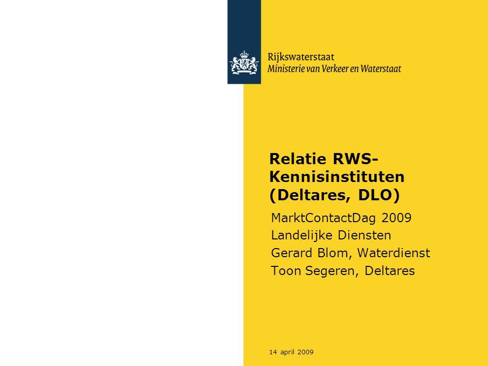 14 april 2009 Relatie RWS- Kennisinstituten (Deltares, DLO) MarktContactDag 2009 Landelijke Diensten Gerard Blom, Waterdienst Toon Segeren, Deltares