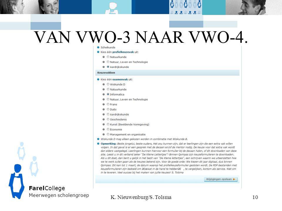 FarelCollege Meerwegen scholengroep VAN VWO-3 NAAR VWO-4. 10K. Nieuwenburg/S. Tolsma