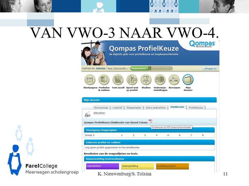 FarelCollege Meerwegen scholengroep VAN VWO-3 NAAR VWO-4. 11K. Nieuwenburg/S. Tolsma