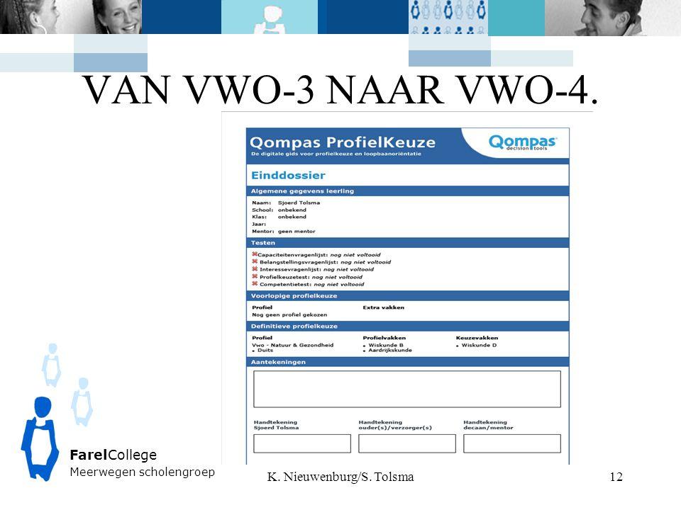 FarelCollege Meerwegen scholengroep VAN VWO-3 NAAR VWO-4. 12K. Nieuwenburg/S. Tolsma