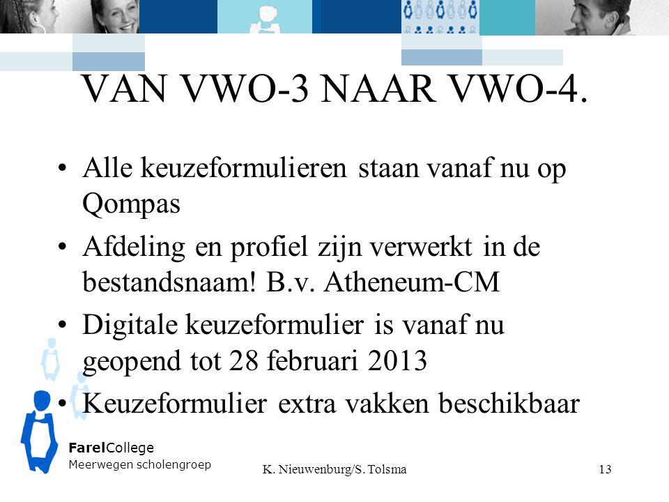VAN VWO-3 NAAR VWO-4. Alle keuzeformulieren staan vanaf nu op Qompas Afdeling en profiel zijn verwerkt in de bestandsnaam! B.v. Atheneum-CM Digitale k