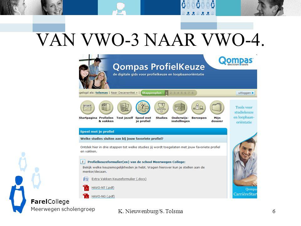 FarelCollege Meerwegen scholengroep VAN VWO-3 NAAR VWO-4. 6K. Nieuwenburg/S. Tolsma