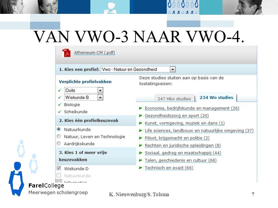 FarelCollege Meerwegen scholengroep VAN VWO-3 NAAR VWO-4. 7K. Nieuwenburg/S. Tolsma