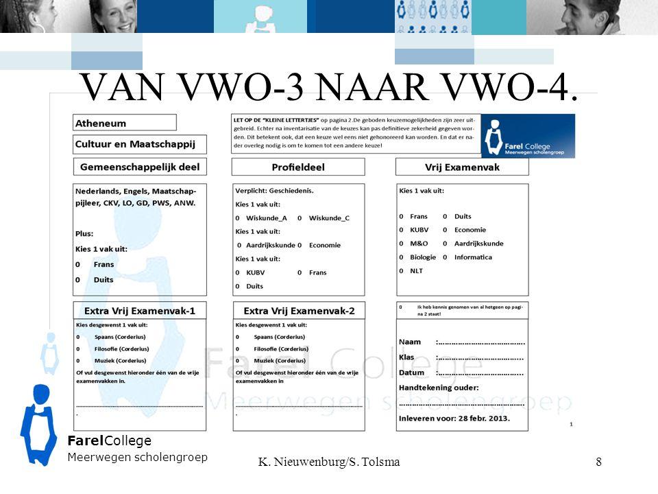 FarelCollege Meerwegen scholengroep VAN VWO-3 NAAR VWO-4. 8K. Nieuwenburg/S. Tolsma