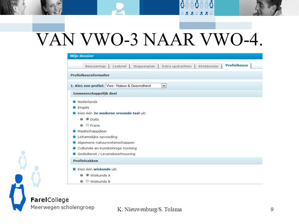 FarelCollege Meerwegen scholengroep VAN VWO-3 NAAR VWO-4. 9K. Nieuwenburg/S. Tolsma