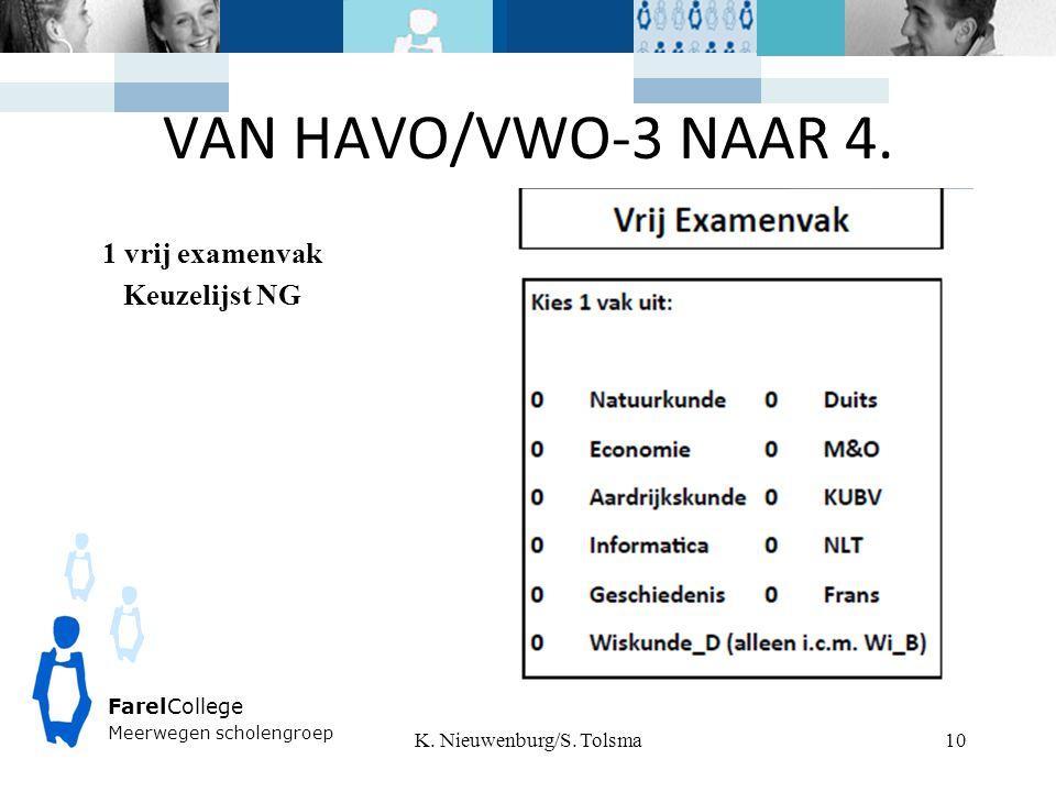 VAN HAVO/VWO-3 NAAR 4. K. Nieuwenburg/S.