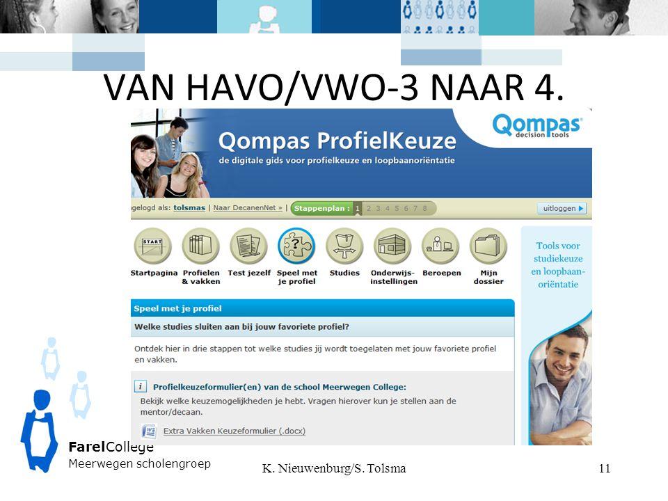 VAN HAVO/VWO-3 NAAR 4. K. Nieuwenburg/S. Tolsma 11 FarelCollege Meerwegen scholengroep