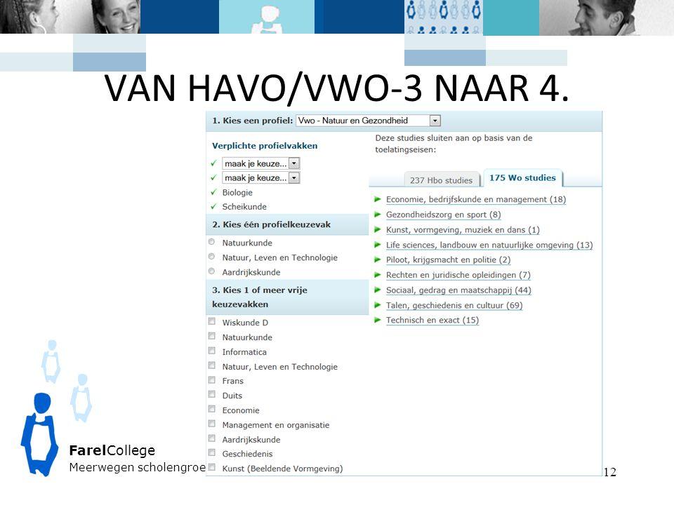 VAN HAVO/VWO-3 NAAR 4. K. Nieuwenburg/S. Tolsma FarelCollege Meerwegen scholengroep 12