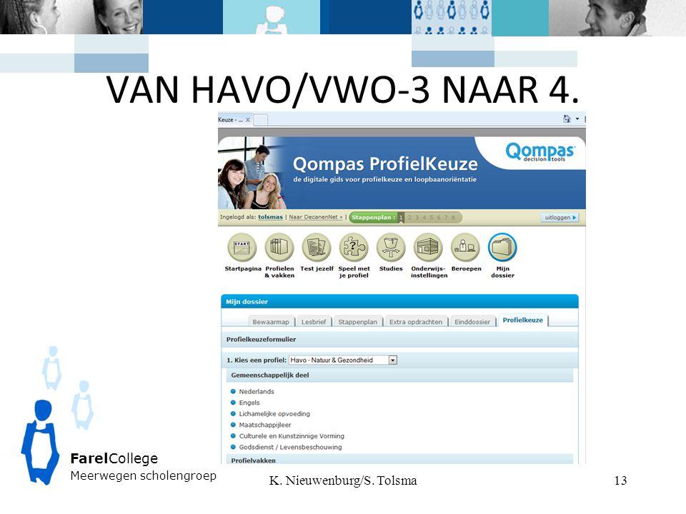 VAN HAVO/VWO-3 NAAR 4. K. Nieuwenburg/S. Tolsma FarelCollege Meerwegen scholengroep 13