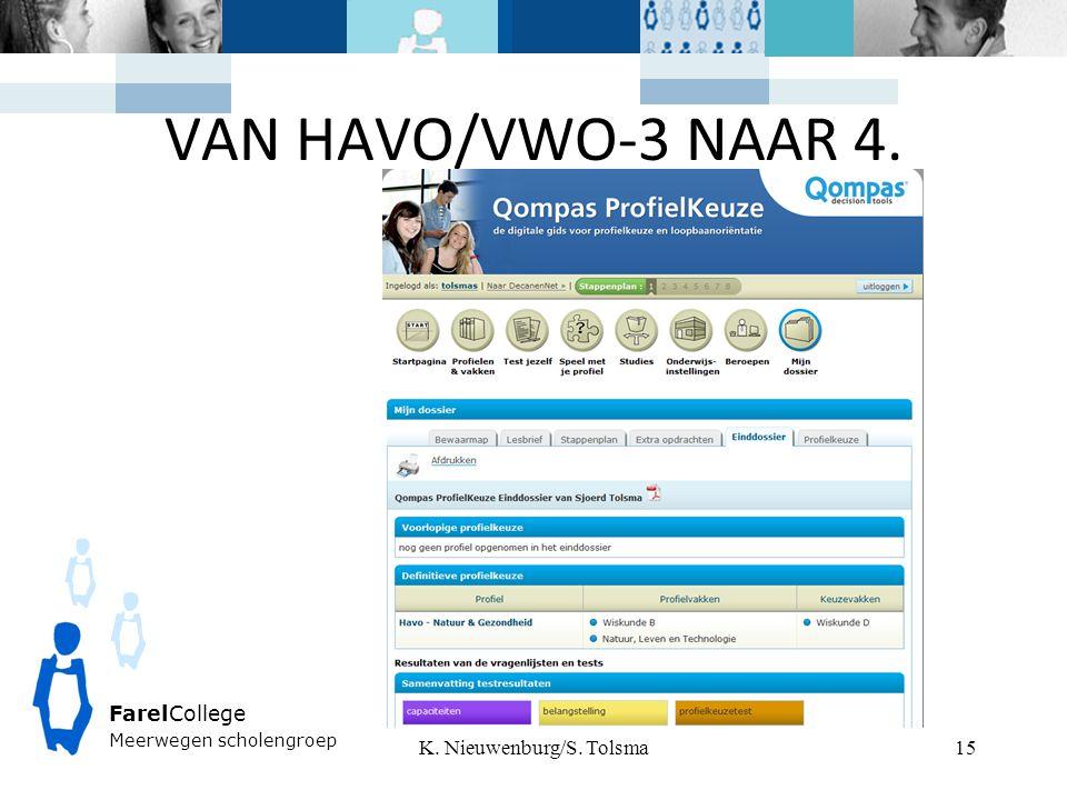 VAN HAVO/VWO-3 NAAR 4. K. Nieuwenburg/S. Tolsma FarelCollege Meerwegen scholengroep 15