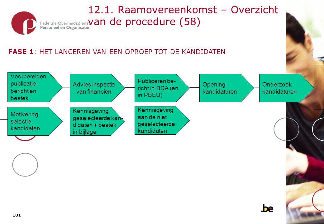 101 12.1. Raamovereenkomst – Overzicht van de procedure (58) Advies inspectie van financiën Voorbereiden publicatie- bericht en bestek Opening kandida