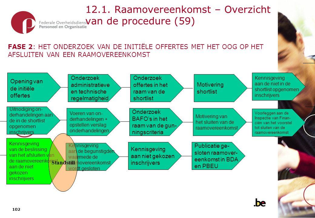 102 12.1. Raamovereenkomst – Overzicht van de procedure (59) Onderzoek administratieve en technische regelmatigheid Opening van de initiële offertes M