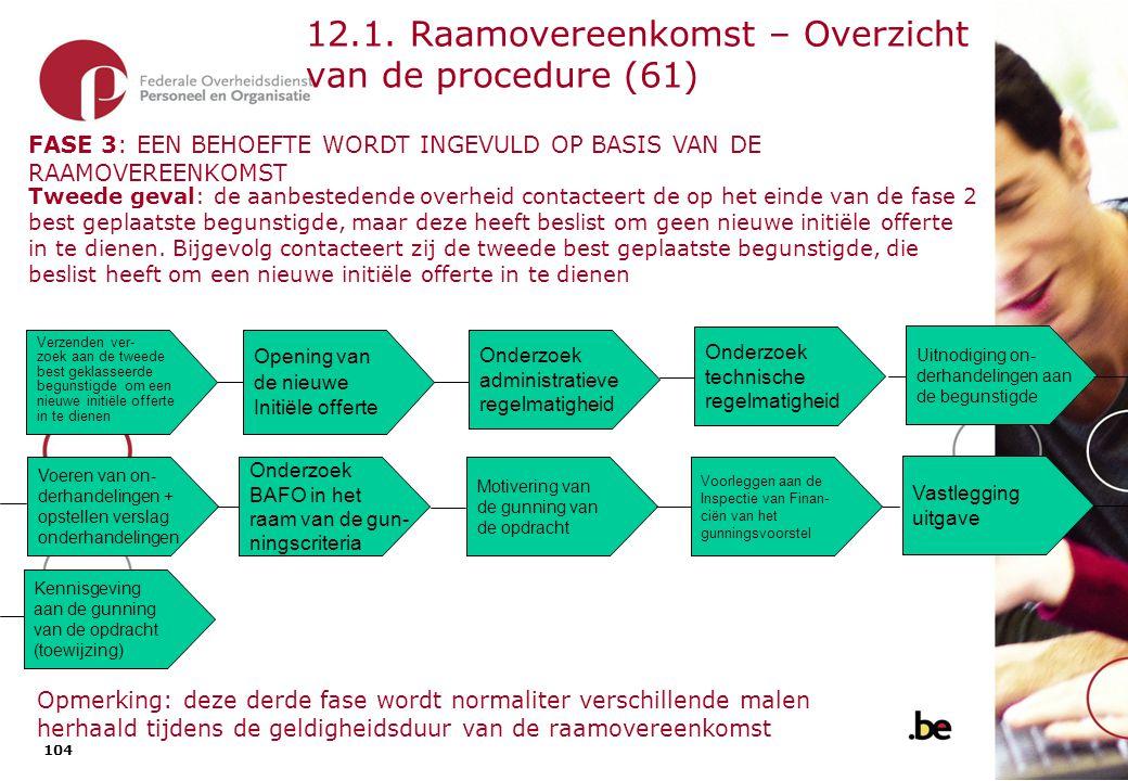 104 12.1. Raamovereenkomst – Overzicht van de procedure (61) Onderzoek administratieve regelmatigheid Opening van de nieuwe Initiële offerte Uitnodigi