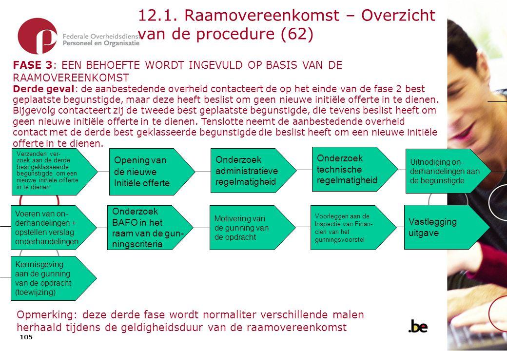 105 12.1. Raamovereenkomst – Overzicht van de procedure (62) Onderzoek administratieve regelmatigheid Opening van de nieuwe Initiële offerte Uitnodigi