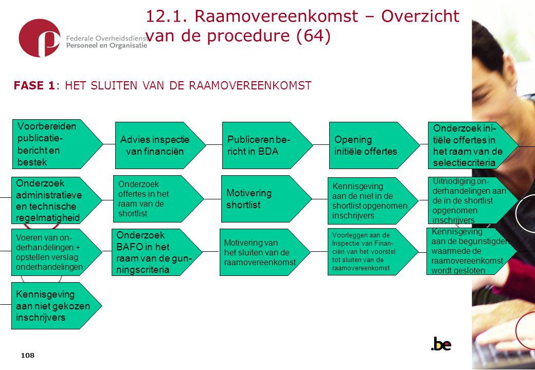 108 12.1. Raamovereenkomst – Overzicht van de procedure (64) Advies inspectie van financiën Voorbereiden publicatie- bericht en bestek Opening initiël