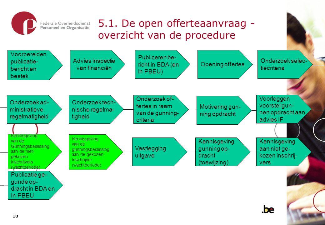 10 5.1. De open offerteaanvraag - overzicht van de procedure Advies inspectie van financiën Voorbereiden publicatie- bericht en bestek Opening offerte