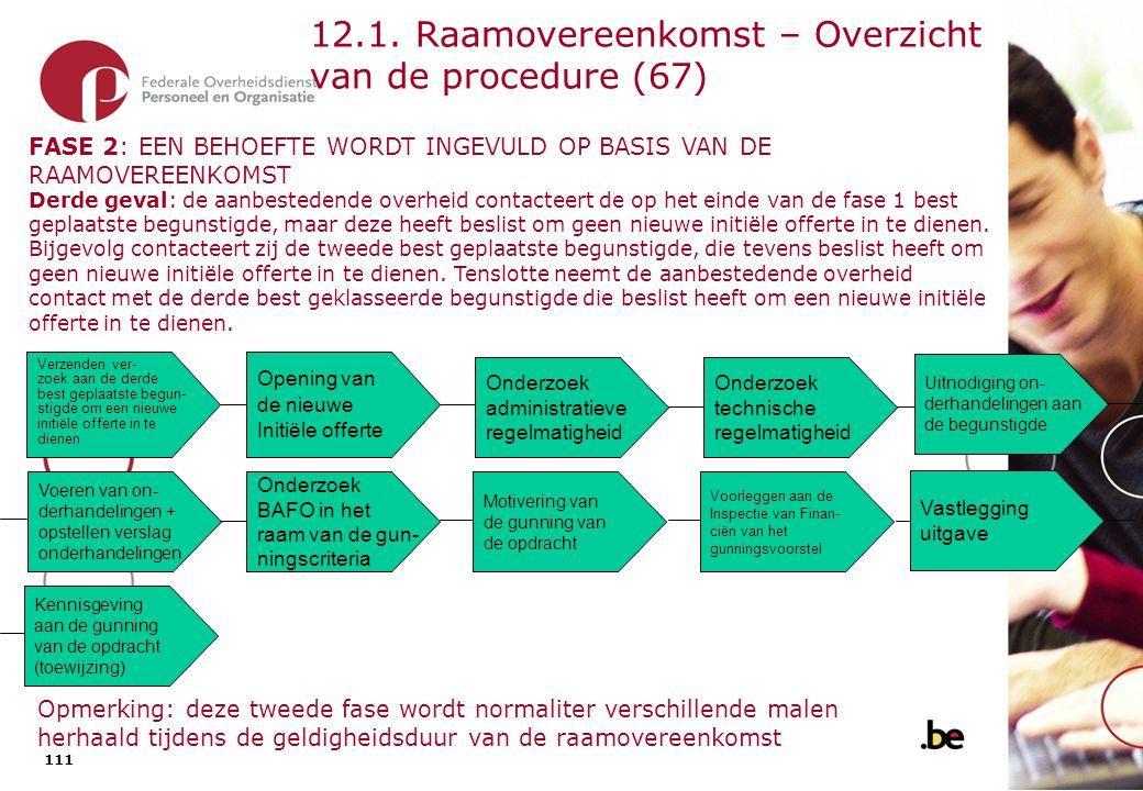 111 12.1. Raamovereenkomst – Overzicht van de procedure (67) Onderzoek administratieve regelmatigheid Opening van de nieuwe Initiële offerte Uitnodigi