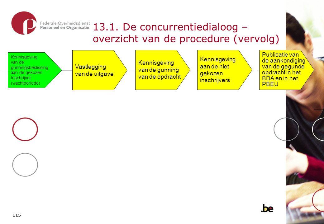 115 13.1. De concurrentiedialoog – overzicht van de procedure (vervolg) Vastlegging van de uitgave Kennisgeving van de gunning van de opdracht Kennisg
