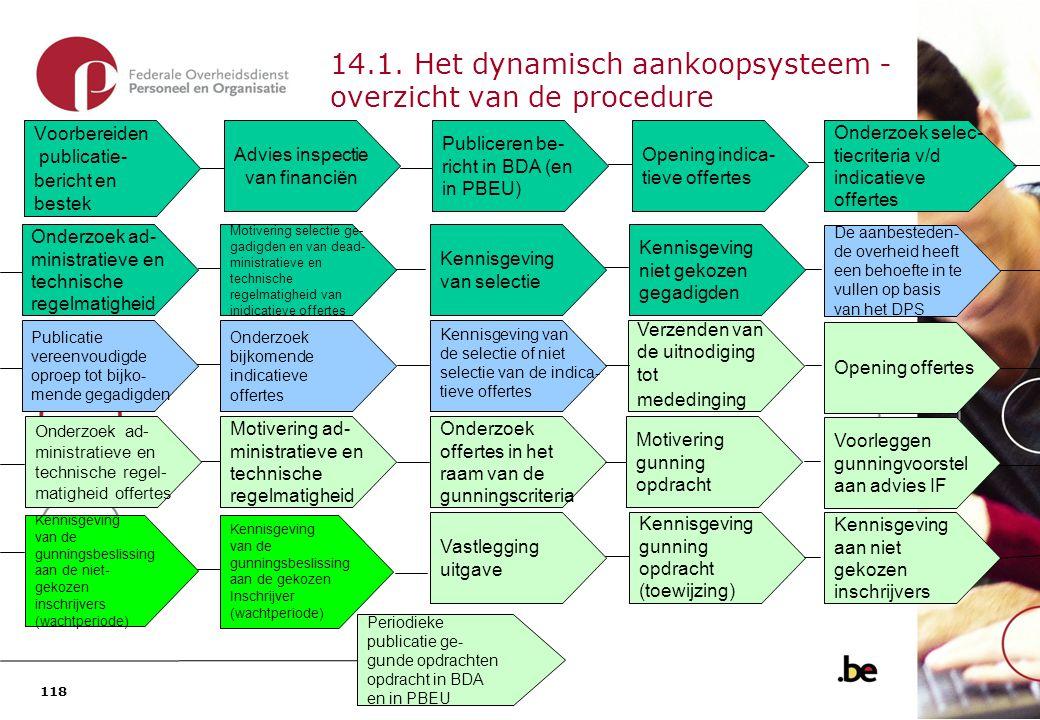 118 14.1. Het dynamisch aankoopsysteem - overzicht van de procedure Advies inspectie van financiën Voorbereiden publicatie- bericht en bestek Opening