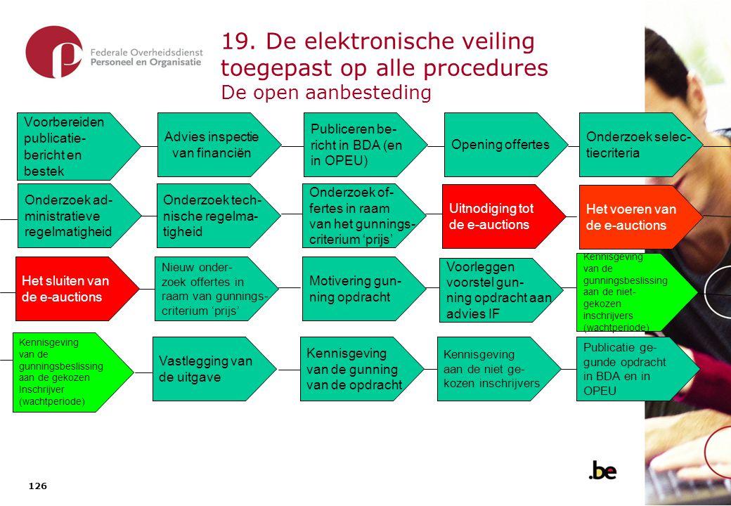 126 19. De elektronische veiling toegepast op alle procedures De open aanbesteding Advies inspectie van financiën Voorbereiden publicatie- bericht en