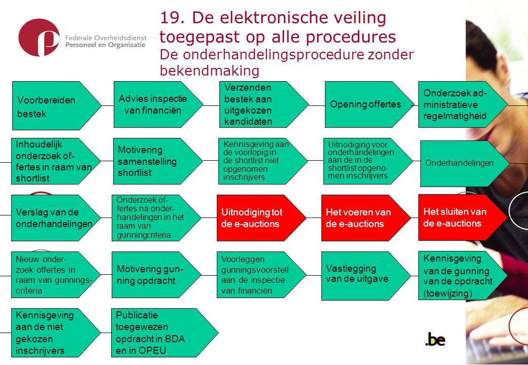 131 Advies inspectie van financiën Voorbereiden bestek Opening offertes Onderzoek ad- ministratieve regelmatigheid Motivering samenstelling shortlist