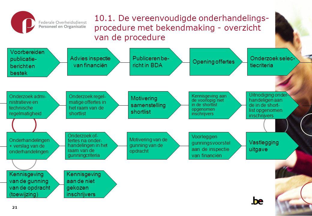 21 10.1. De vereenvoudigde onderhandelings- procedure met bekendmaking - overzicht van de procedure Advies inspectie van financiën Voorbereiden public