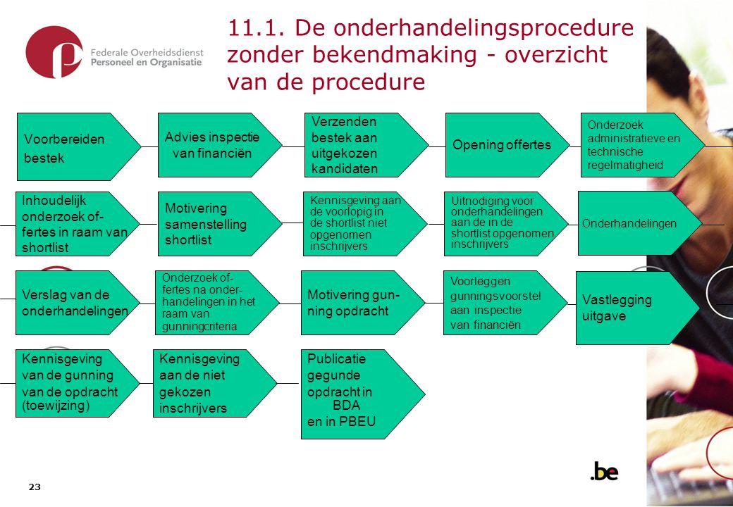 23 11.1. De onderhandelingsprocedure zonder bekendmaking - overzicht van de procedure Advies inspectie van financiën Voorbereiden bestek Opening offer