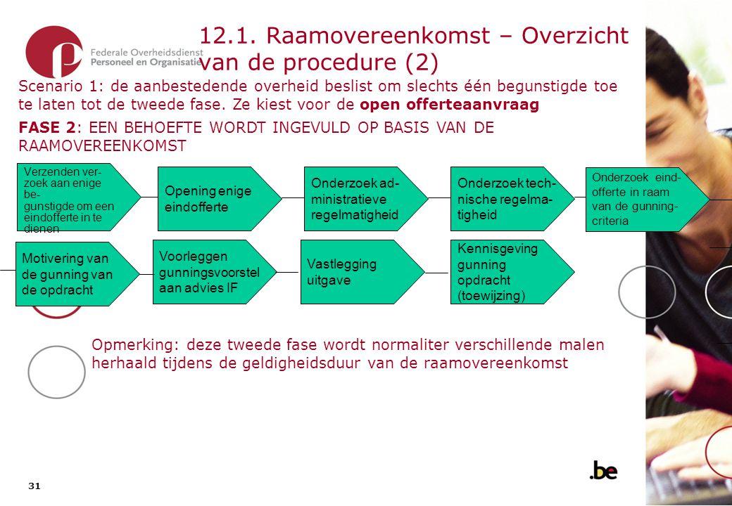 31 12.1. Raamovereenkomst – Overzicht van de procedure (2) Opening enige eindofferte Verzenden ver- zoek aan enige be- gunstigde om een eindofferte in