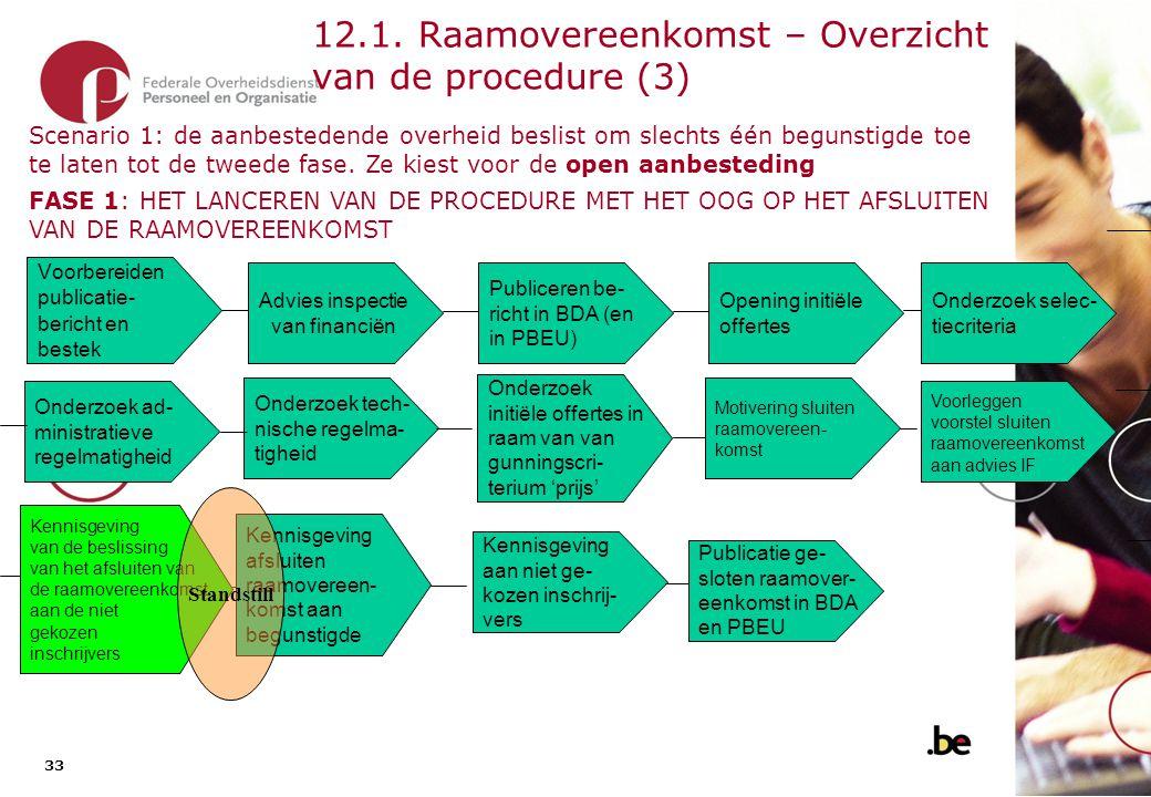 33 12.1. Raamovereenkomst – Overzicht van de procedure (3) Advies inspectie van financiën Voorbereiden publicatie- bericht en bestek Opening initiële