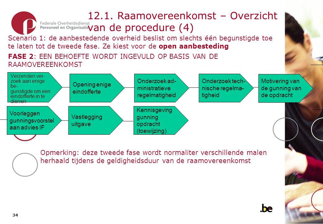 34 12.1. Raamovereenkomst – Overzicht van de procedure (4) Opening enige eindofferte Verzenden ver- zoek aan enige be- gunstigde om een eindofferte in