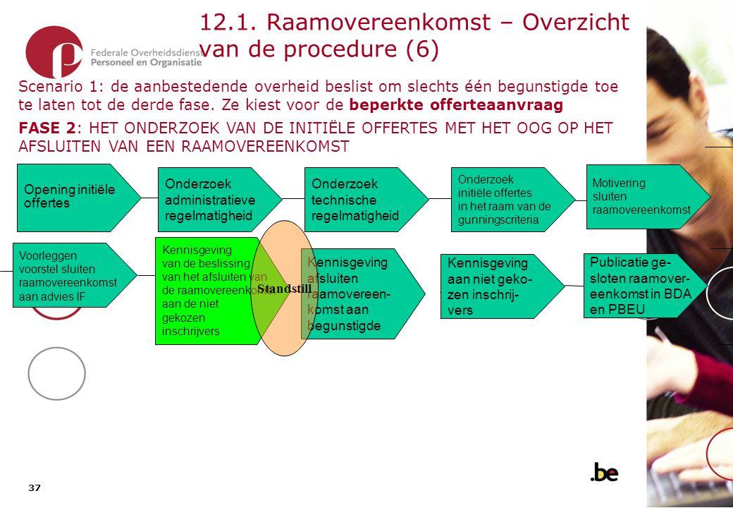 37 12.1. Raamovereenkomst – Overzicht van de procedure (6) Onderzoek administratieve regelmatigheid Opening initiële offertes Onderzoek initiële offer